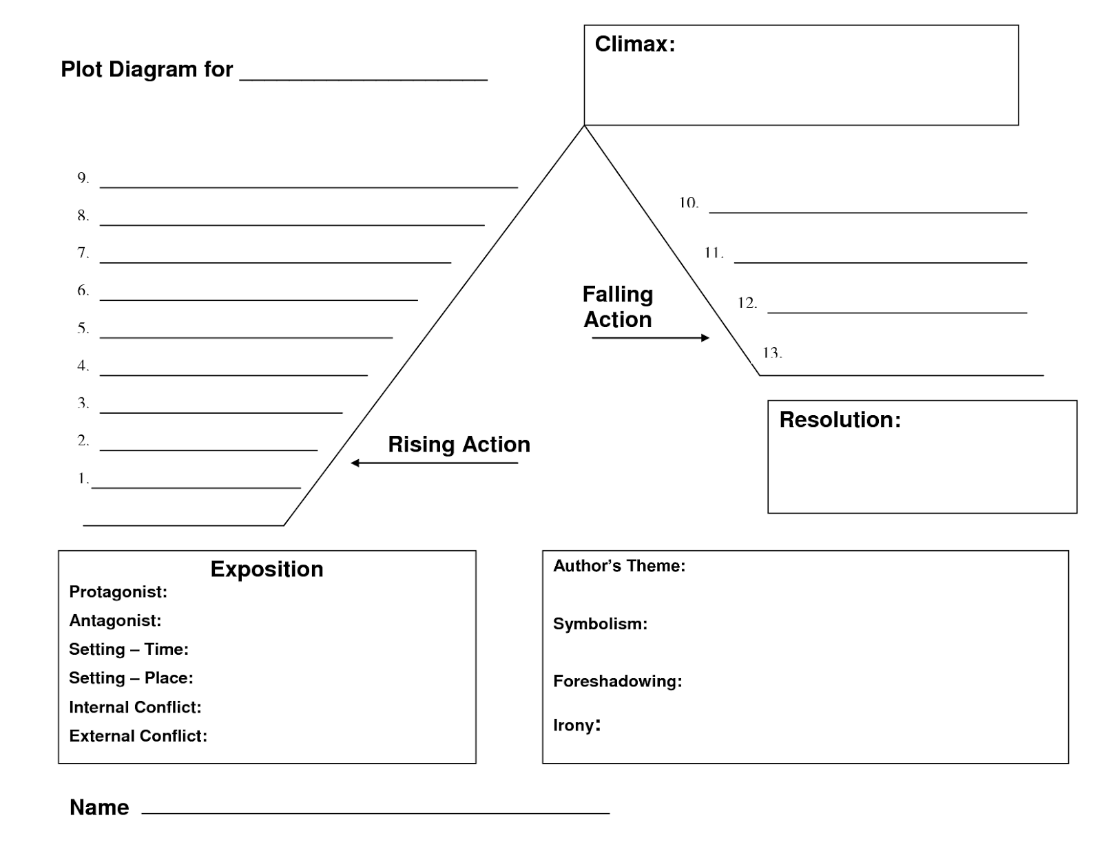 organization of a book report