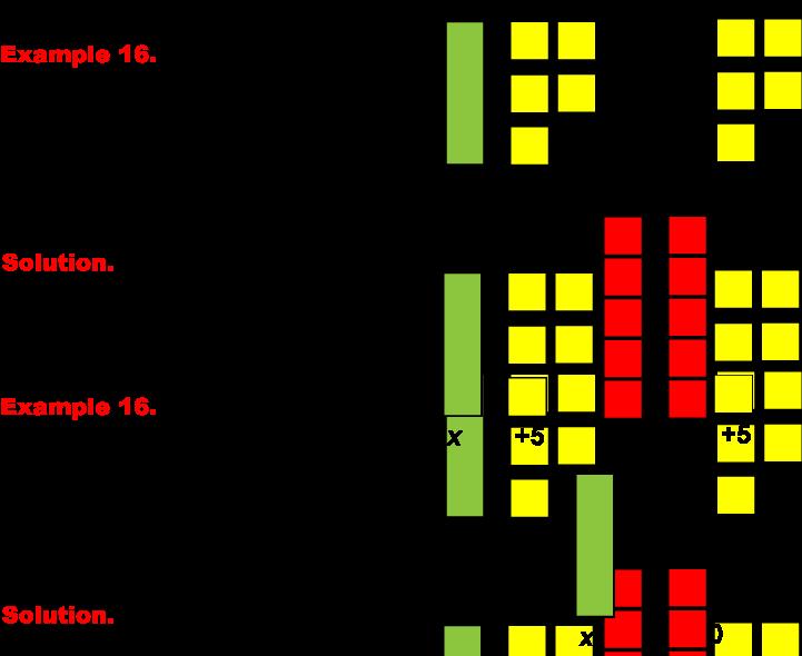 algebra tiles udl strategies. Black Bedroom Furniture Sets. Home Design Ideas