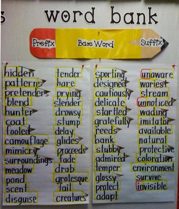 word bank - Khafre